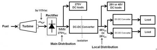 无人机的典型电源链