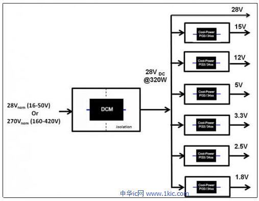 图9(270V / 28V到多路输出)