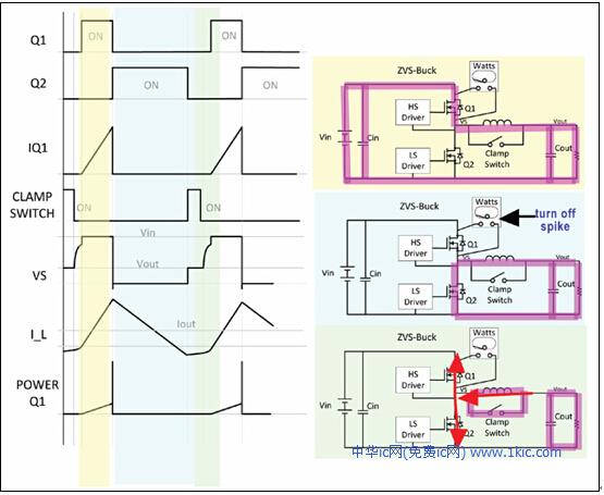 图13(ZVS降压时序图)