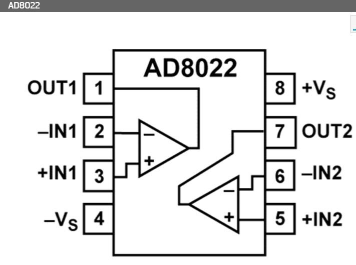 AD8022ARZ-REEL7