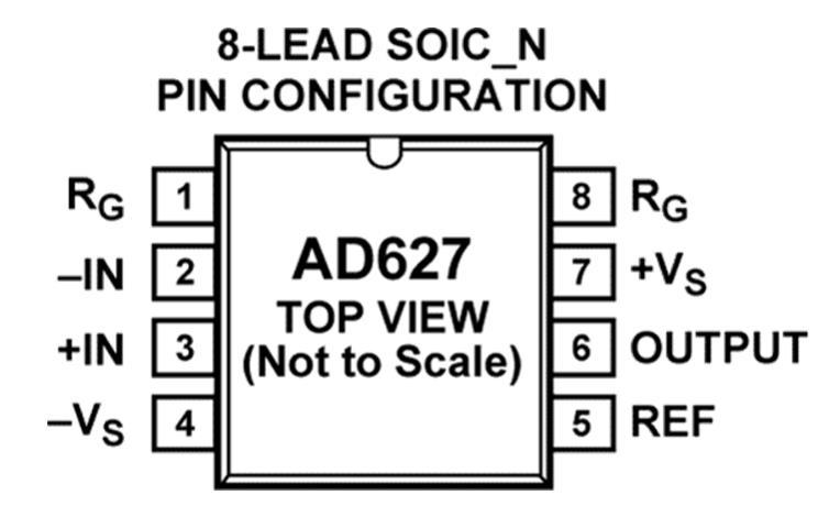 AD627BRZ-R7