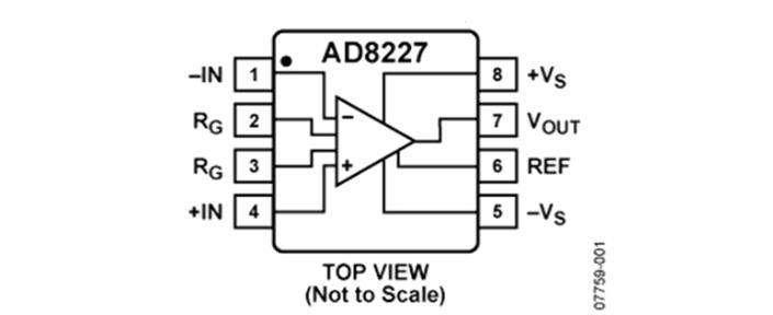 AD8227ARZ-RL7