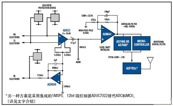 无线动态心电监护仪尺寸极小,足以安装在心电电极的背面,因为大大