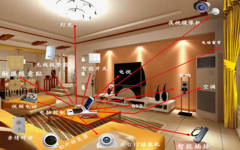 无线技术创新融合构建物联新局面