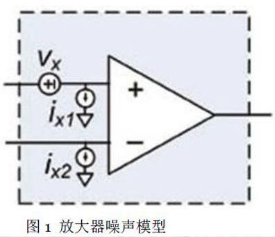放大器噪声模型