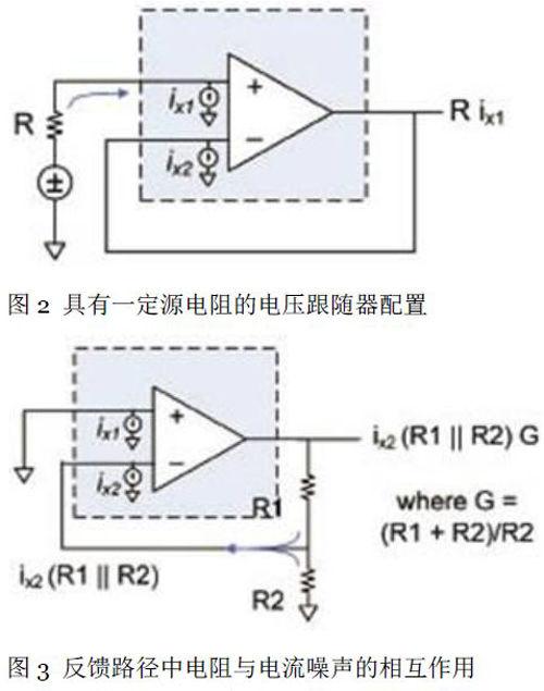 仪表放大器则不然,电路中的一些噪声会按增益比例进行缩放,其他噪声则