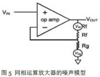 同相运算放大器的噪声模型